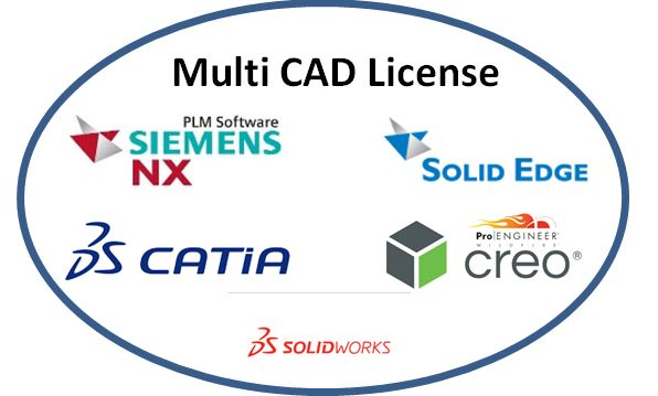Elinter Multi CAD CFD Software